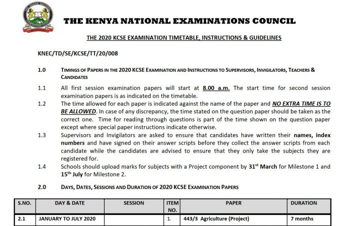 2021 KCSE Examination
